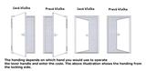 Elektronická kľučka CODE-IT MUL-T-LOCK